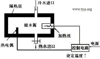家用饮水机温度控制系统示意图