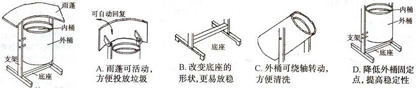 2012年浙江省普通高中会考通用技术