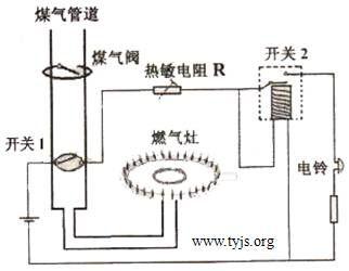 由煤气管道,燃气灶和报警器组成的报警系统