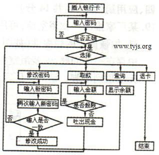 电路 电路图 电子 设计 素材 原理图 318_310