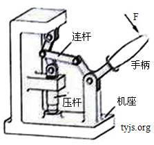 一种手动冲压机