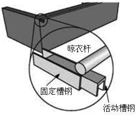 例2  基于渐进式技术设计任务的考核设计