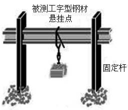 例3  基于技术试验结果分析和使用的考核设计