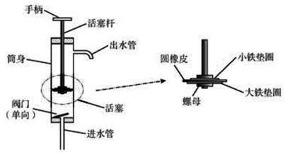 例4  基于技术问题解决能力考核的设计