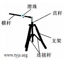 一款结构稳定性试验仪