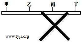 用同一重物分别放在支架的甲、乙、丙、丁四个点上,最稳定的是