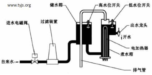 某即热式饮水机设计方案